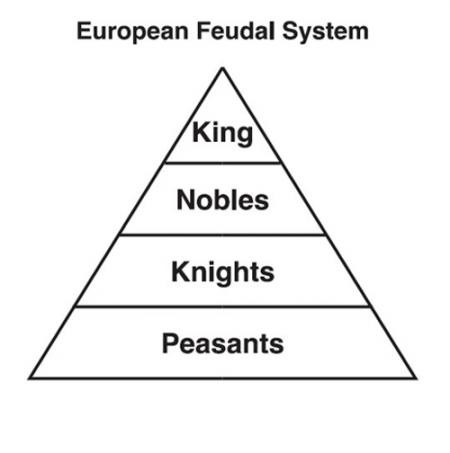 different attempts at defining feudalism Feudalism in japan, medieval japanese societal structure, medieval and early modern societies - japan, history, year 8, nsw introduction the time of rule by shoguns and warlords in japan is referred to as the japanese feudal period.